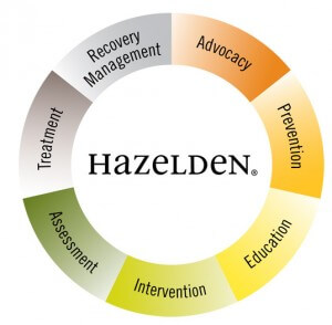 Rehabilitation - Hazelden Logo